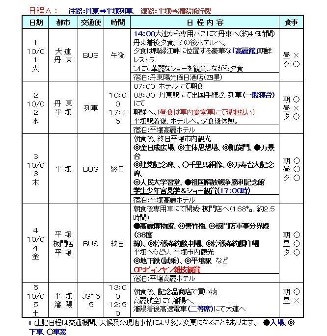 日程A 2013年10月1日(火)~5日(土) 往路 丹東➠平壌列車 復路 平壌➠瀋陽飛行機