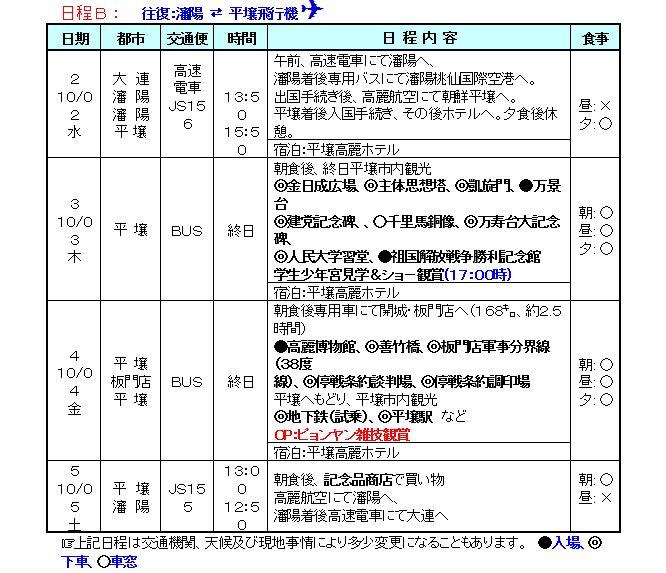 日程B 2013年10月2日(水)~5日(土) 往復 瀋陽 ⇄ 平壌飛行機